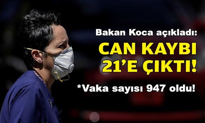 Virüsten can kaybı 21'e çıktı! (Vaka sayısı 947 oldu)